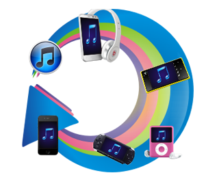 convert FLAC Audio to videos