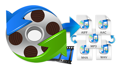 batch converting FLAC Audio to videos